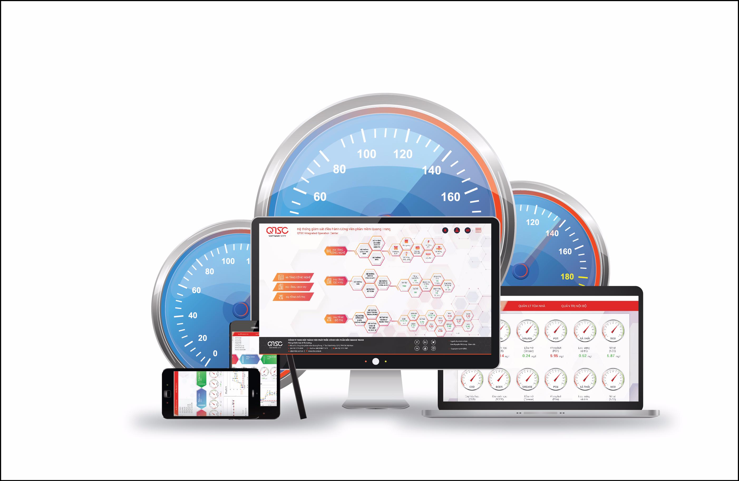 Hệ thống giám sát điều hành Công viên phần mềm Quang Trung (QTSC IOC)