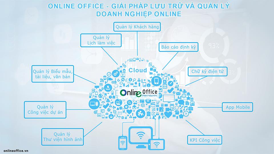 Các tính năng của Online Office